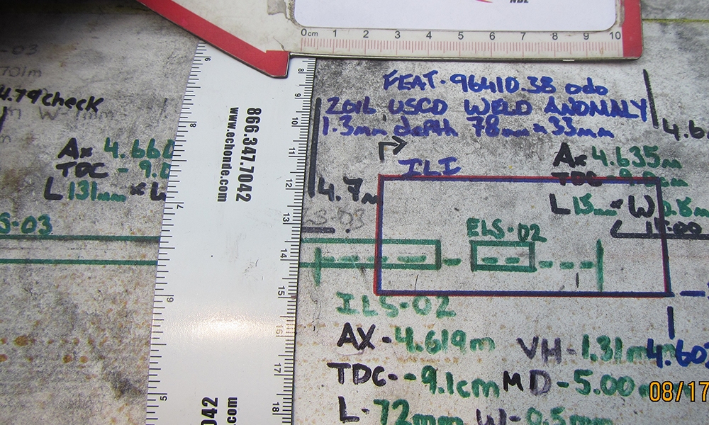 Ruler measuring a work plan
